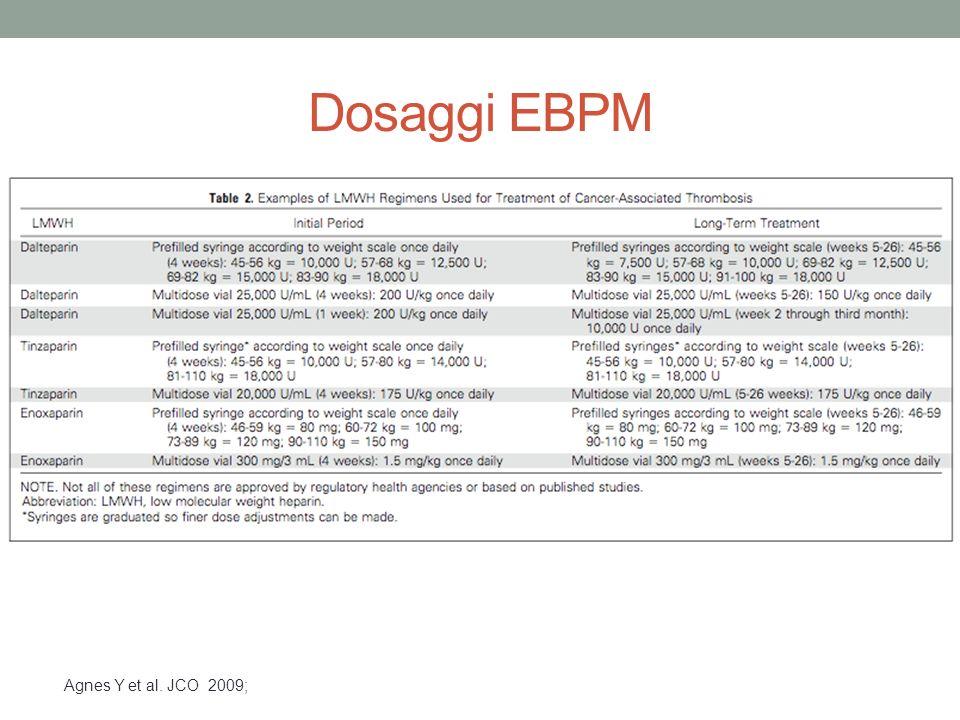 Dosaggi EBPM Agnes Y et al. JCO 2009;