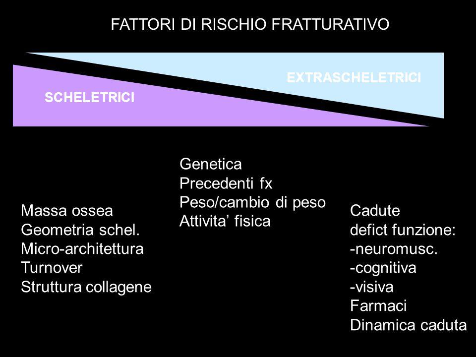 FATTORI DI RISCHIO FRATTURATIVO
