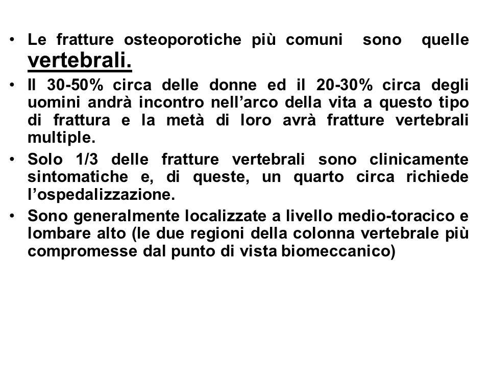 Le fratture osteoporotiche più comuni sono quelle vertebrali.