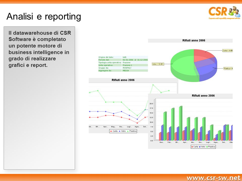 Analisi e reporting Il datawarehouse di CSR Software è completato un potente motore di business intelligence in grado di realizzare grafici e report.