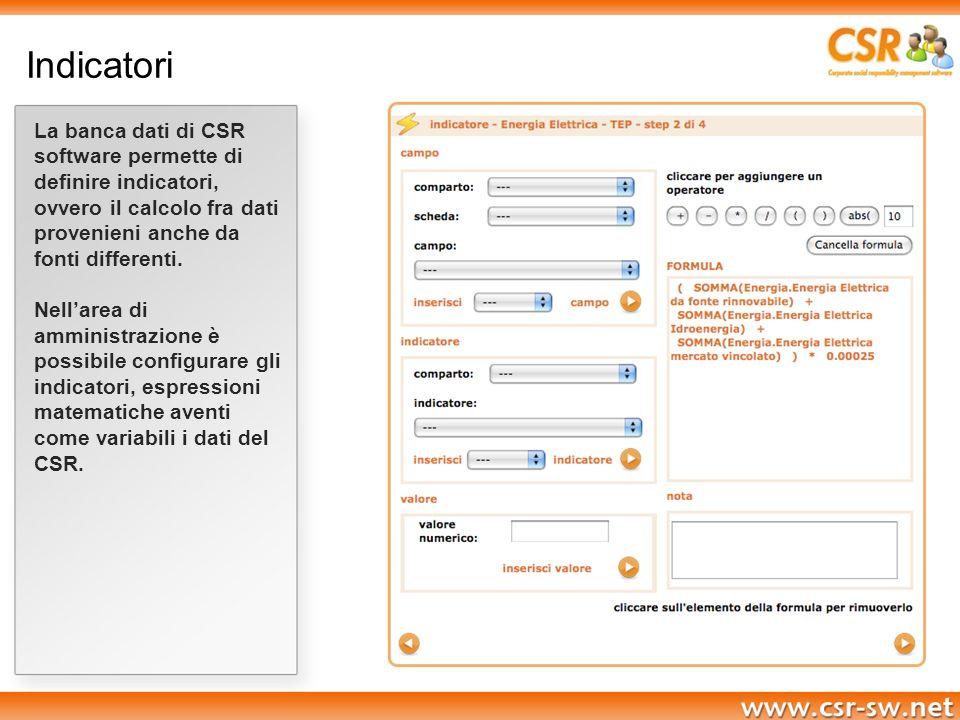 Indicatori La banca dati di CSR software permette di definire indicatori, ovvero il calcolo fra dati provenieni anche da fonti differenti.