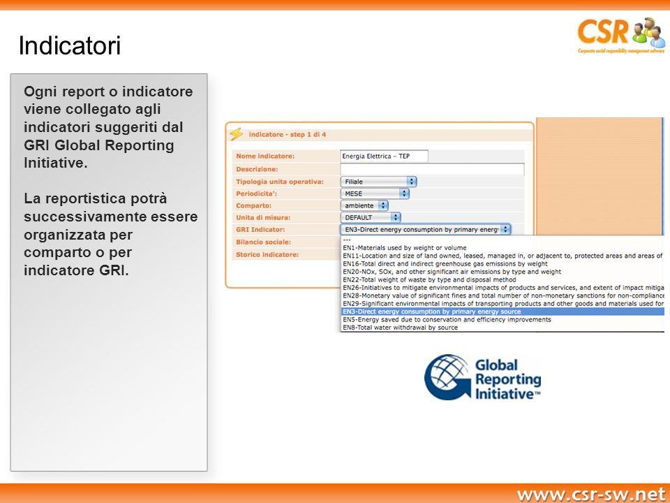Indicatori Ogni report o indicatore viene collegato agli indicatori suggeriti dal GRI Global Reporting Initiative.
