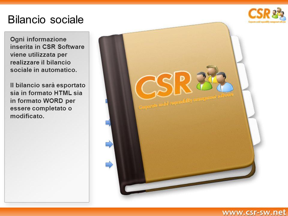 Bilancio sociale Report, Analisi e Grafici KPI, Indicatori GRI