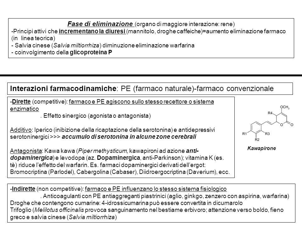 Fase di eliminazione (organo di maggiore interazione: rene)