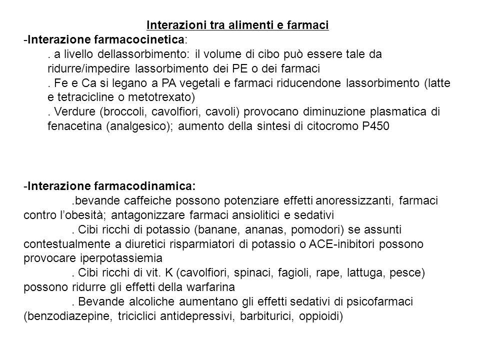 Interazioni tra alimenti e farmaci