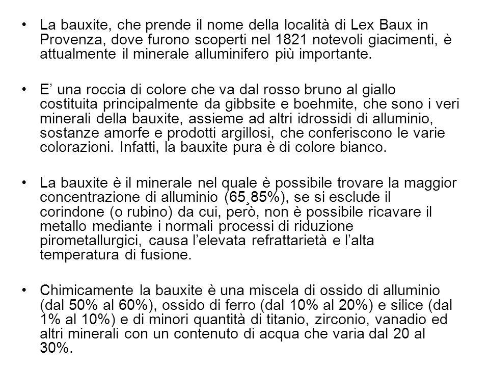 La bauxite, che prende il nome della località di Lex Baux in Provenza, dove furono scoperti nel 1821 notevoli giacimenti, è attualmente il minerale alluminifero più importante.