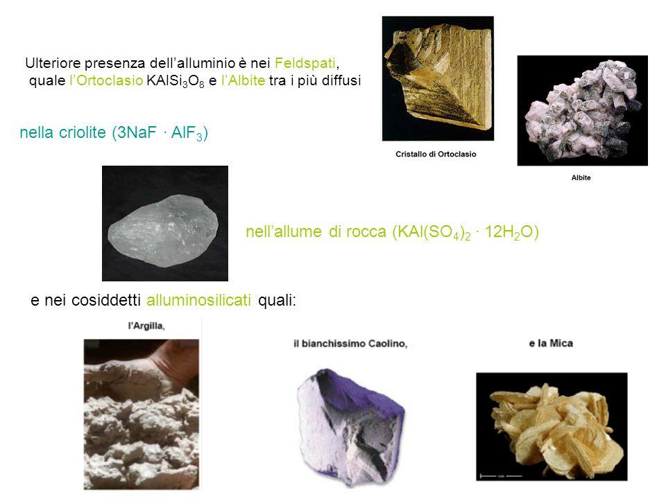 nella criolite (3NaF · AlF3)