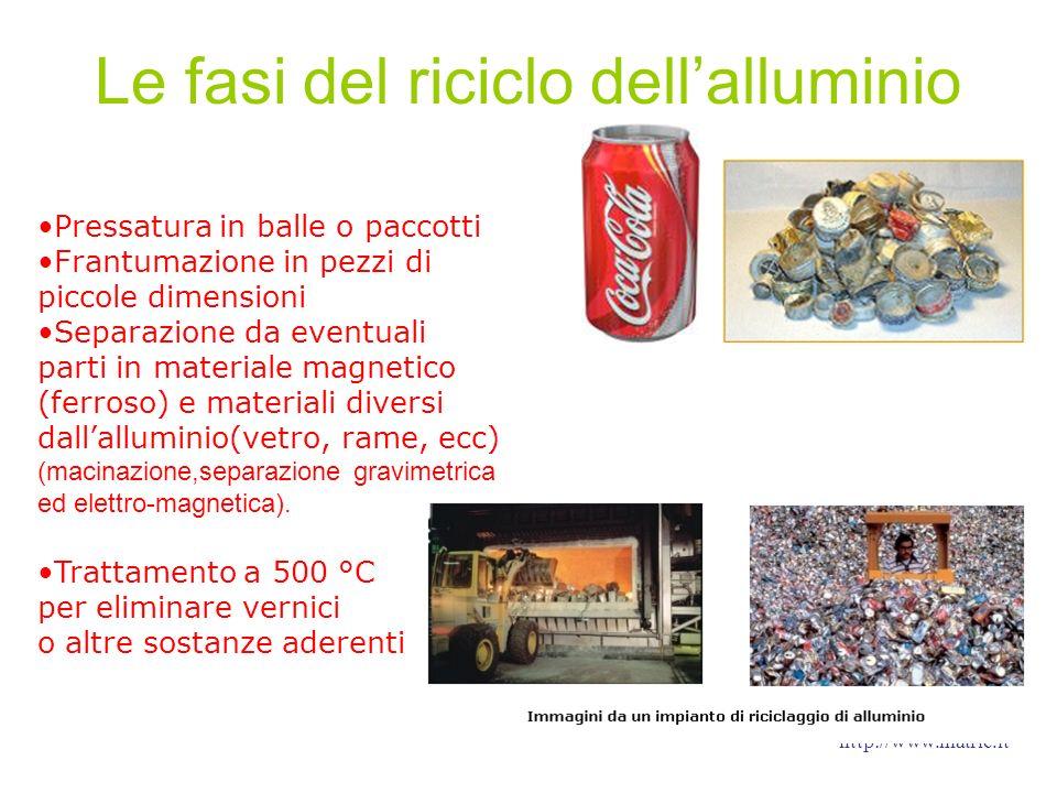 Le fasi del riciclo dell'alluminio