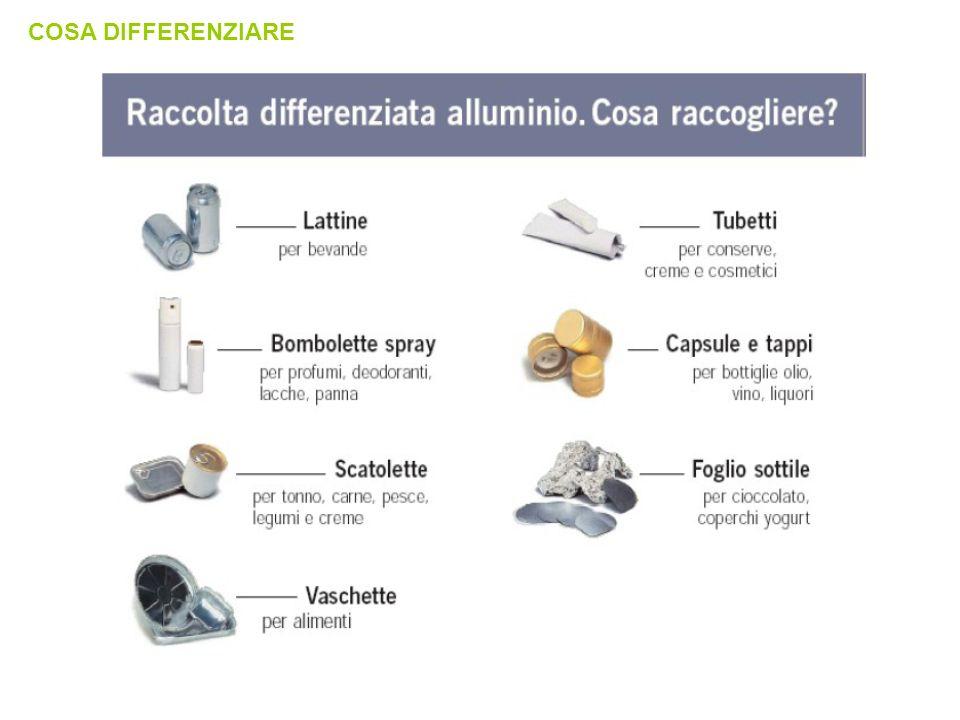 COSA DIFFERENZIARE Cose da sapere per riciclare l'alluminio:
