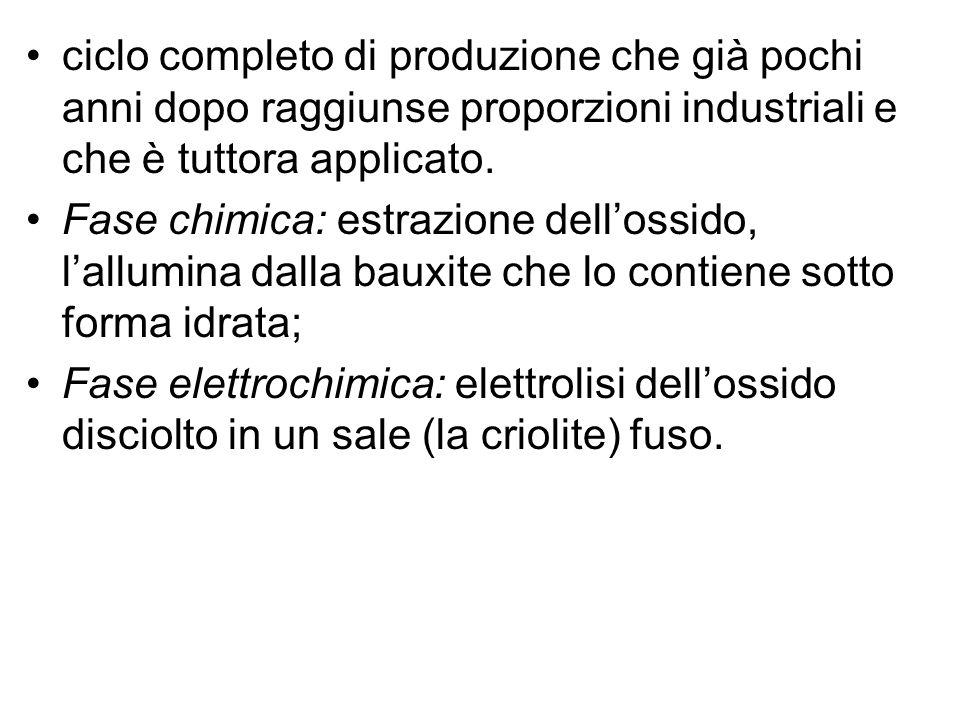 ciclo completo di produzione che già pochi anni dopo raggiunse proporzioni industriali e che è tuttora applicato.