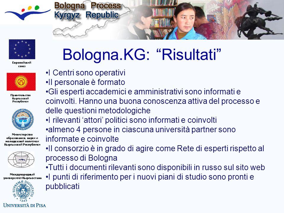Bologna.KG: Risultati