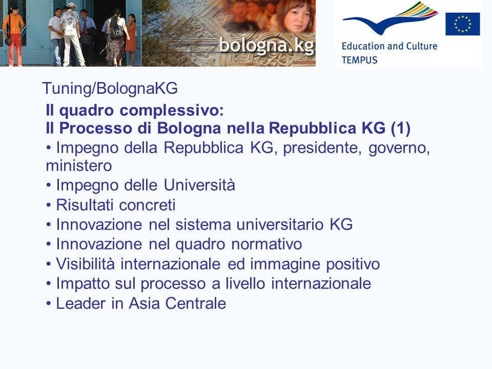 Tuning/BolognaKG Il quadro complessivo: Il Processo di Bologna nella Repubblica KG (1) Impegno della Repubblica KG, presidente, governo, ministero.