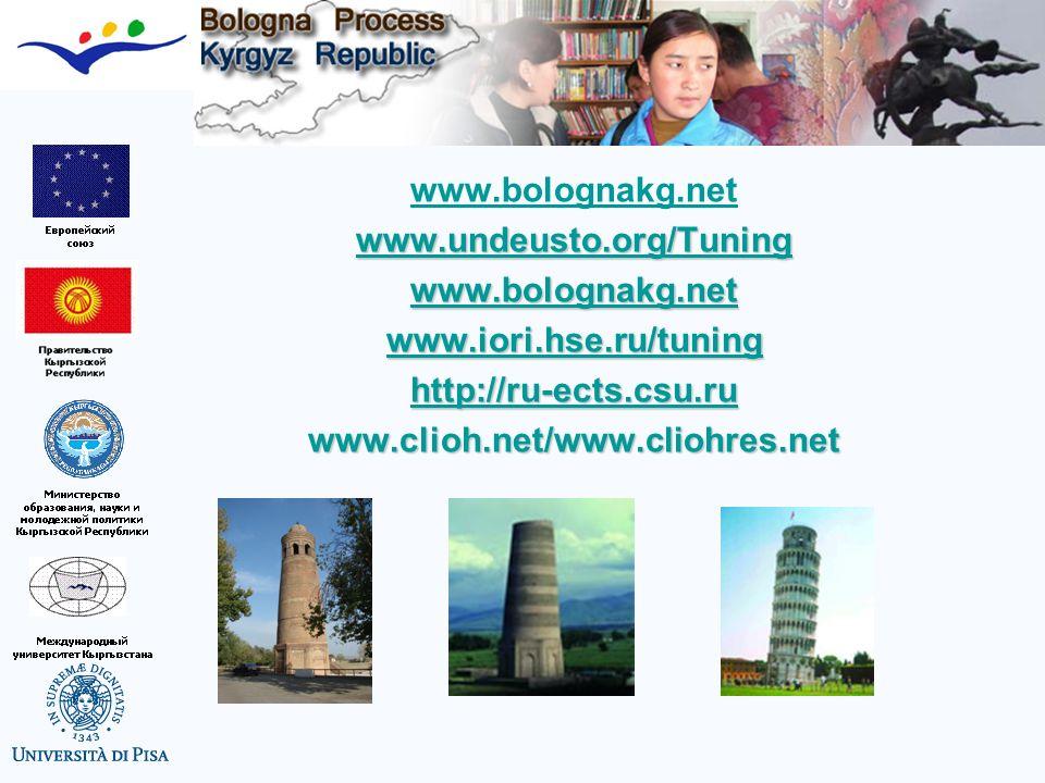 www.bolognakg.net www.undeusto.org/Tuning. www.iori.hse.ru/tuning.