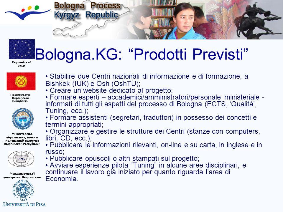 Bologna.KG: Prodotti Previsti