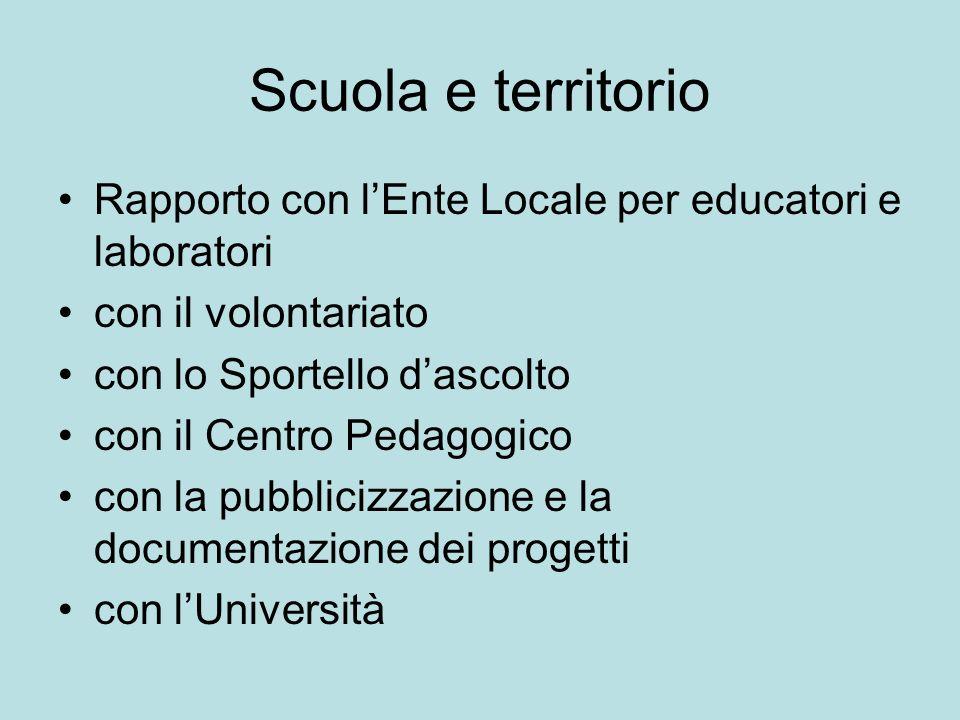 Scuola e territorioRapporto con l'Ente Locale per educatori e laboratori. con il volontariato. con lo Sportello d'ascolto.