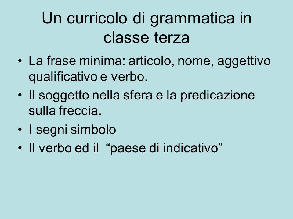 Un curricolo di grammatica in classe terza