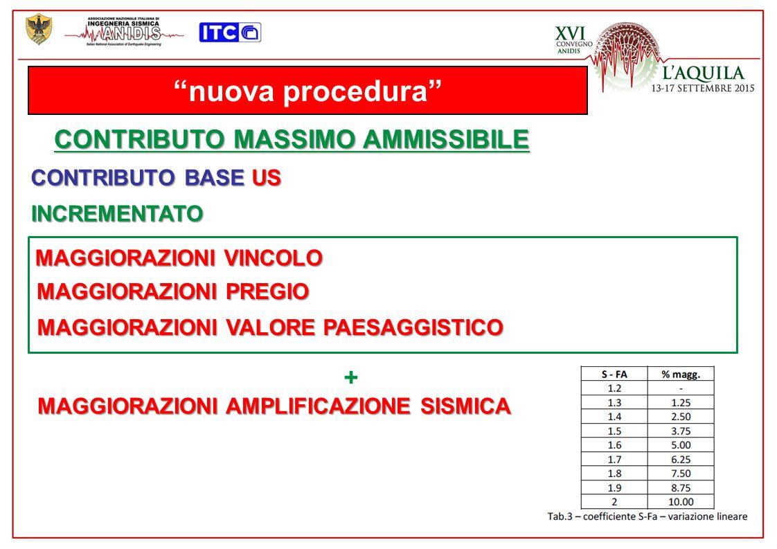 nuova procedura CONTRIBUTO MASSIMO AMMISSIBILE + CONTRIBUTO BASE US