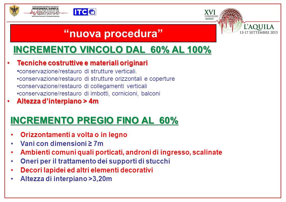 nuova procedura INCREMENTO VINCOLO DAL 60% AL 100%