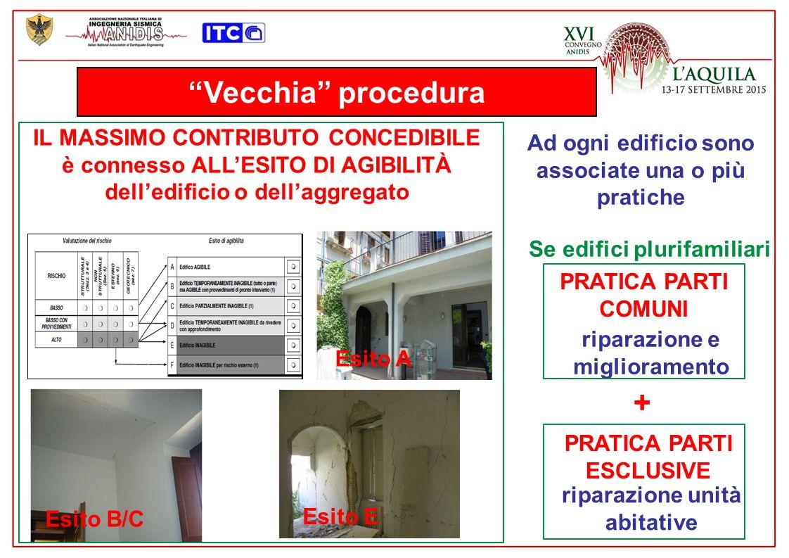 Comune dell Aquila Vecchia procedura. IL MASSIMO CONTRIBUTO CONCEDIBILE è connesso ALL'ESITO DI AGIBILITÀ dell'edificio o dell'aggregato.