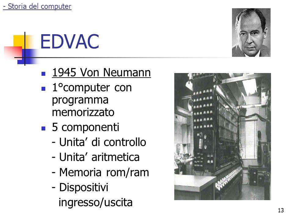 EDVAC 1945 Von Neumann 1°computer con programma memorizzato