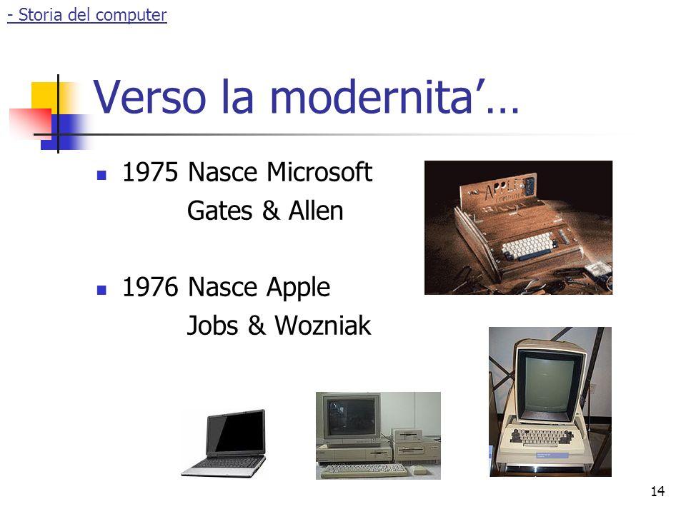 Verso la modernita'… 1975 Nasce Microsoft Gates & Allen