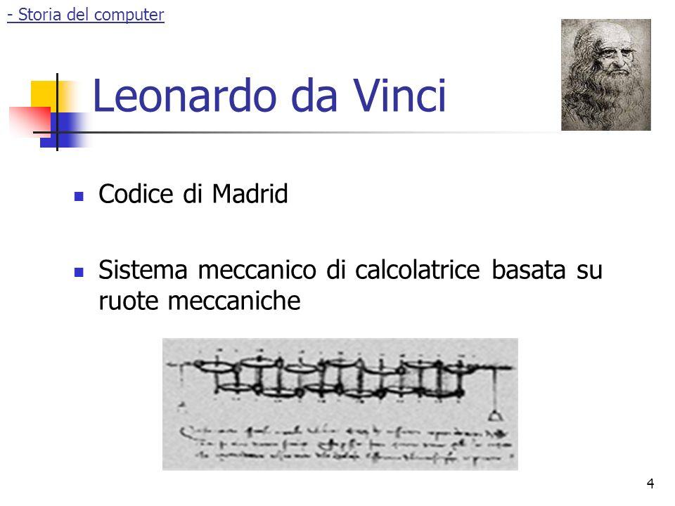 Leonardo da Vinci Codice di Madrid