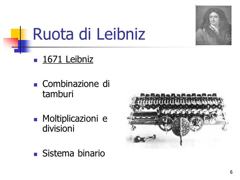 Ruota di Leibniz 1671 Leibniz Combinazione di tamburi