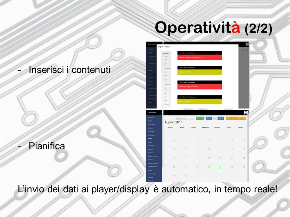 Operatività (2/2) Inserisci i contenuti Pianifica