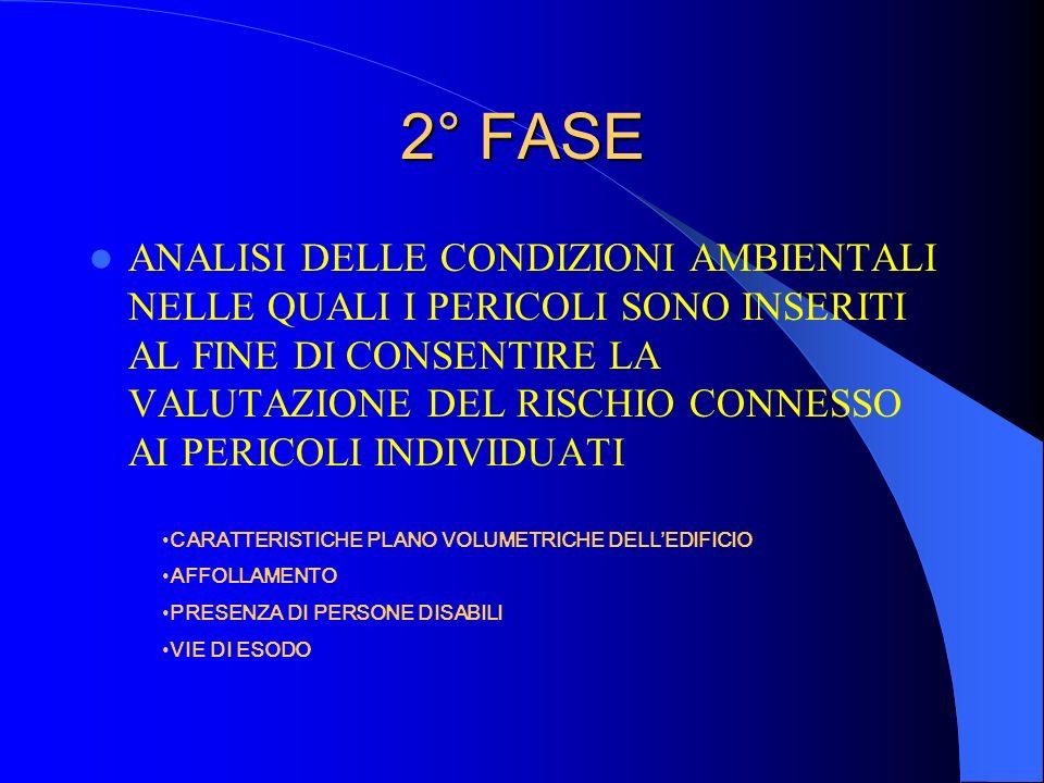 2° FASE