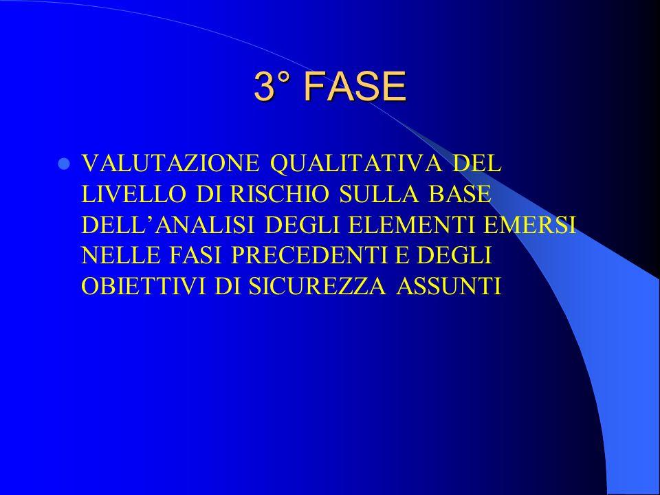 3° FASE