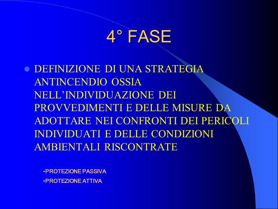 4° FASE