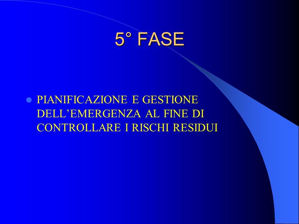 5° FASE PIANIFICAZIONE E GESTIONE DELL'EMERGENZA AL FINE DI CONTROLLARE I RISCHI RESIDUI