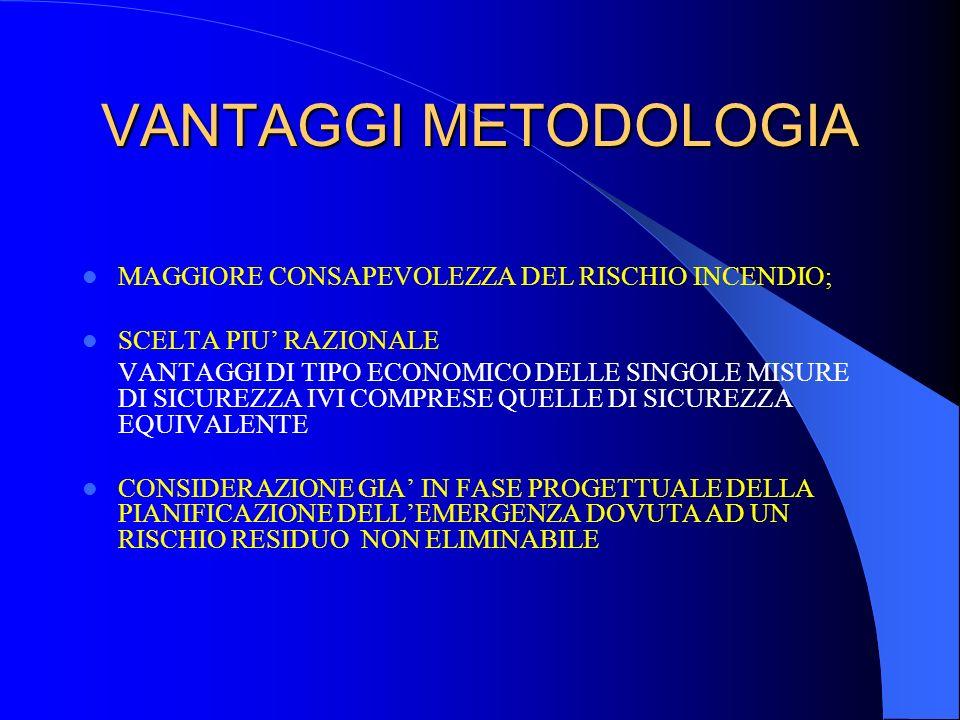 VANTAGGI METODOLOGIA MAGGIORE CONSAPEVOLEZZA DEL RISCHIO INCENDIO;