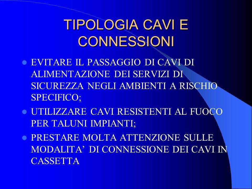 TIPOLOGIA CAVI E CONNESSIONI