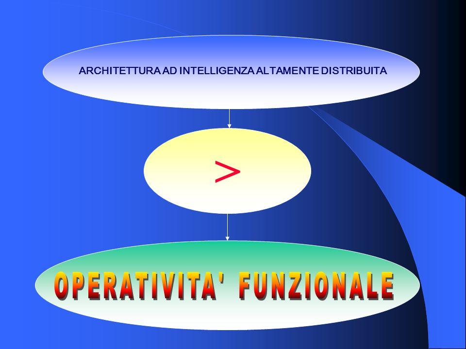 OPERATIVITA FUNZIONALE