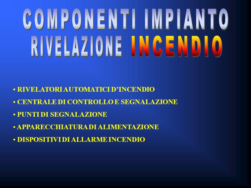 COMPONENTI IMPIANTO RIVELAZIONE INCENDIO