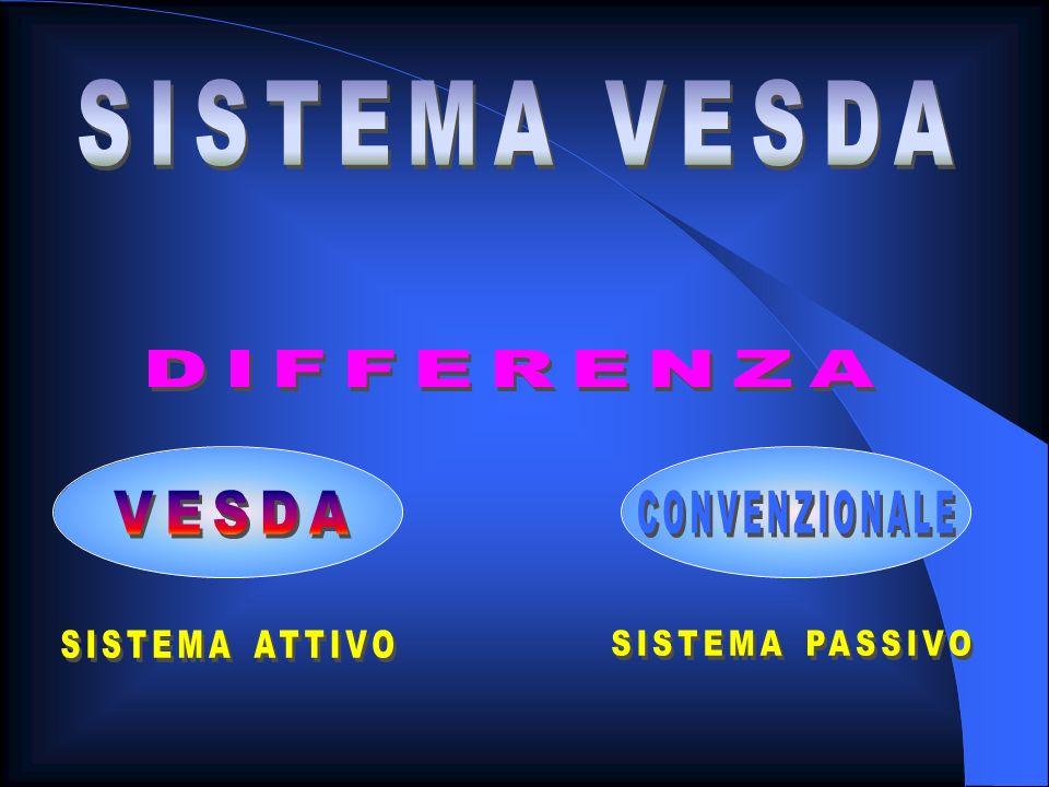 SISTEMA VESDA DIFFERENZA CONVENZIONALE SISTEMA ATTIVO SISTEMA PASSIVO