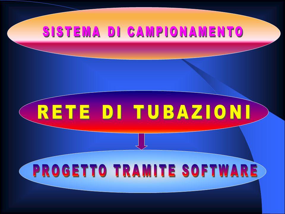SISTEMA DI CAMPIONAMENTO PROGETTO TRAMITE SOFTWARE