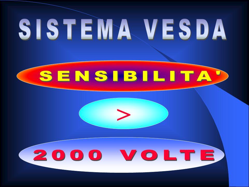 > SISTEMA VESDA SENSIBILITA 2000 VOLTE