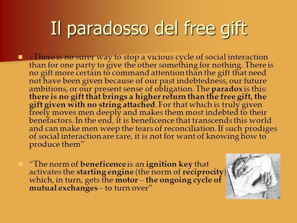 Il paradosso del free gift