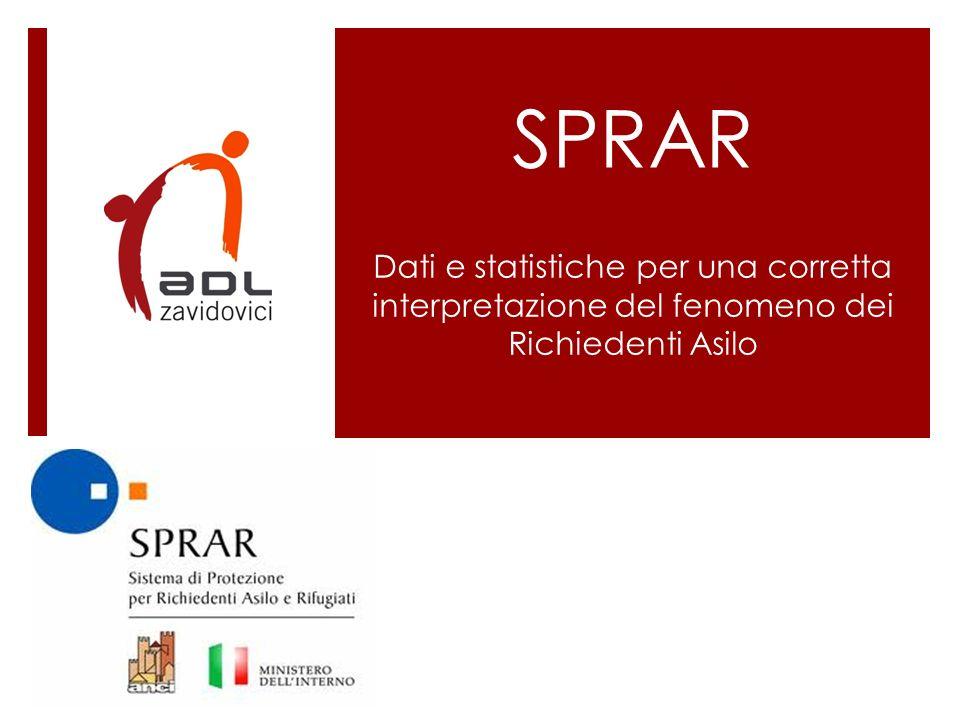 SPRAR Dati e statistiche per una corretta interpretazione del fenomeno dei Richiedenti Asilo