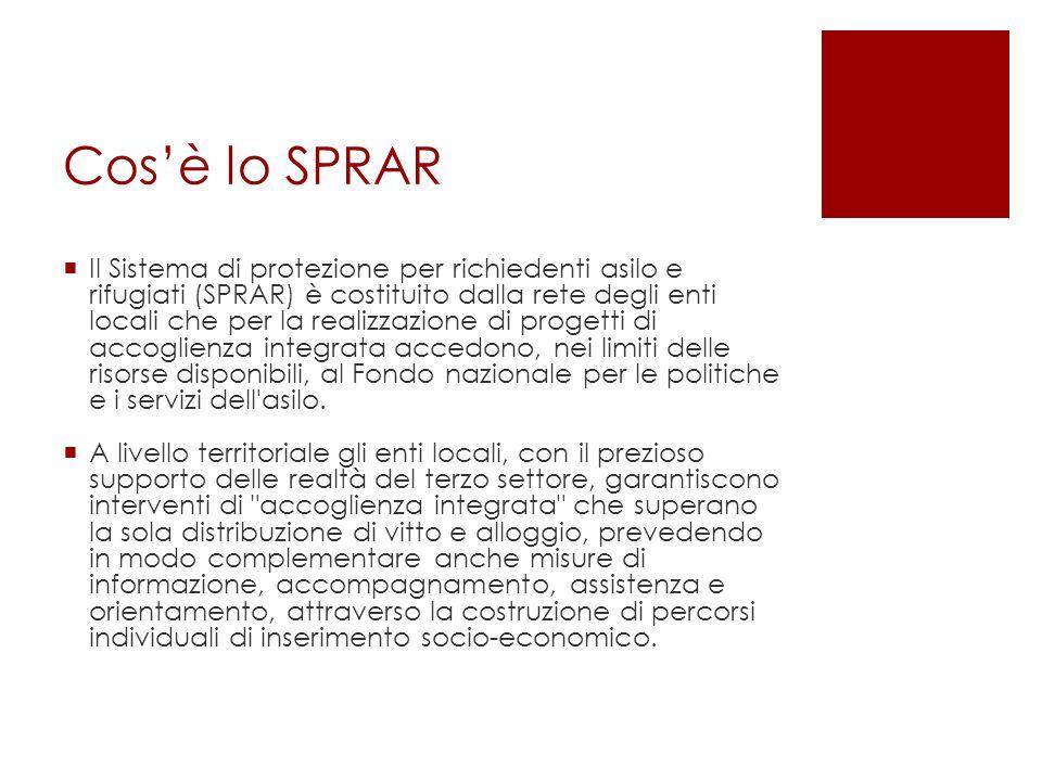 Cos'è lo SPRAR