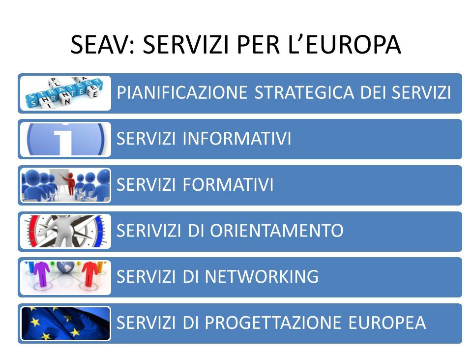 SEAV: SERVIZI PER L'EUROPA