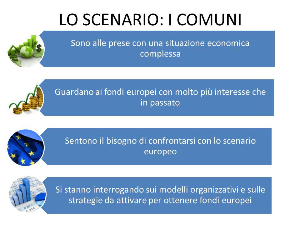 LO SCENARIO: I COMUNI Sono alle prese con una situazione economica complessa. Guardano ai fondi europei con molto più interesse che in passato.