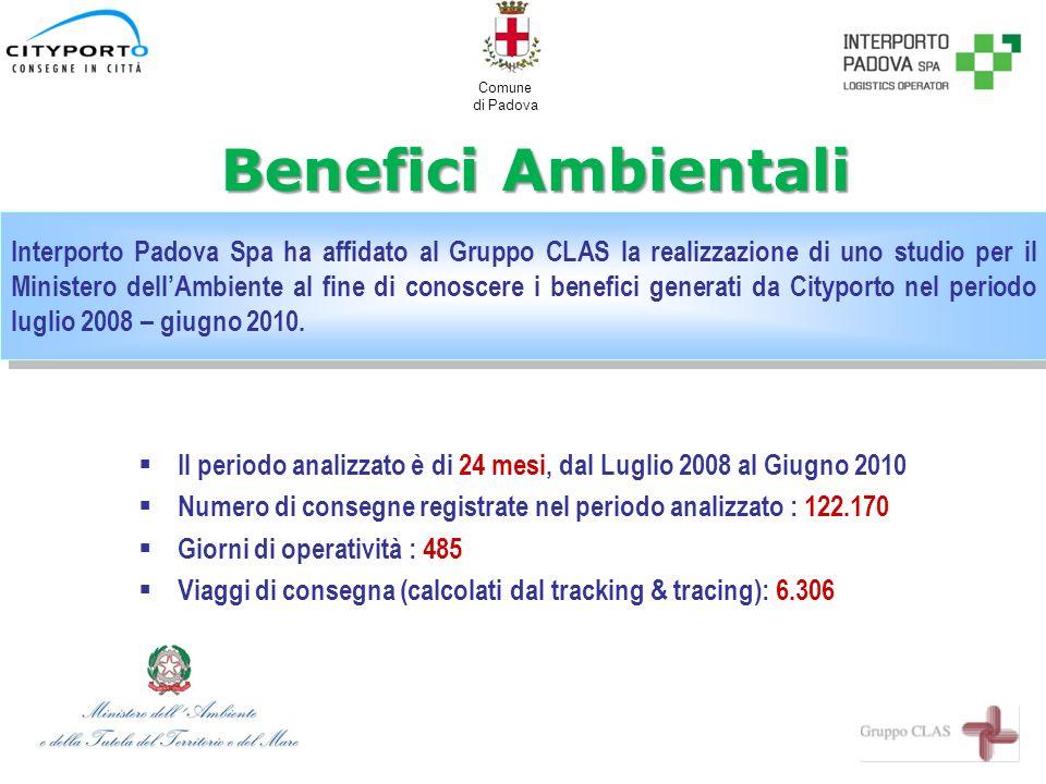 Comune di Padova Benefici Ambientali.