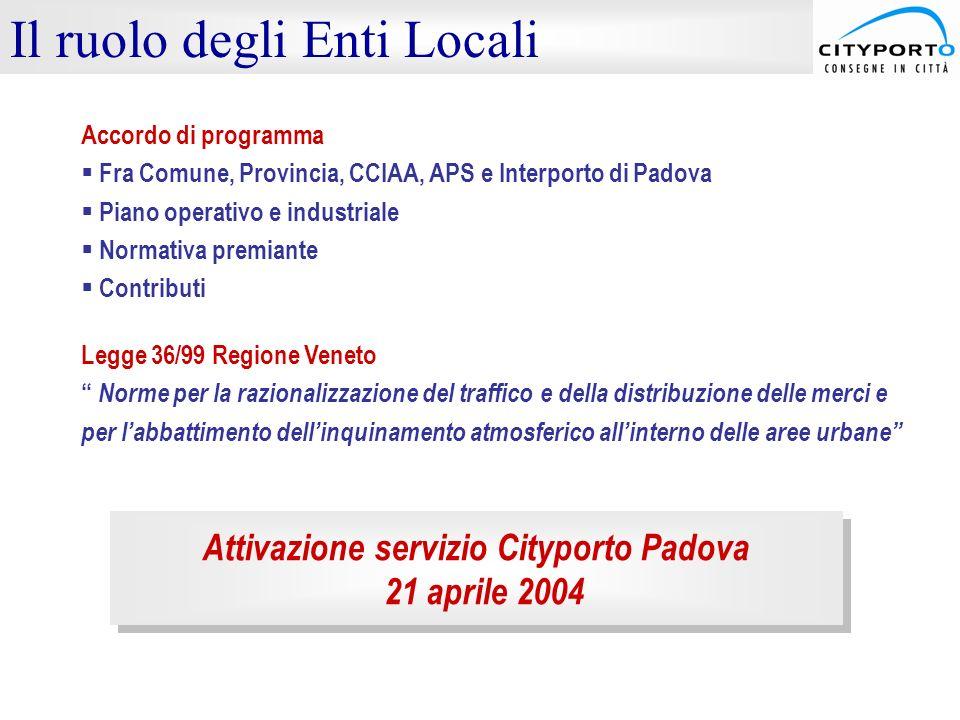 Attivazione servizio Cityporto Padova