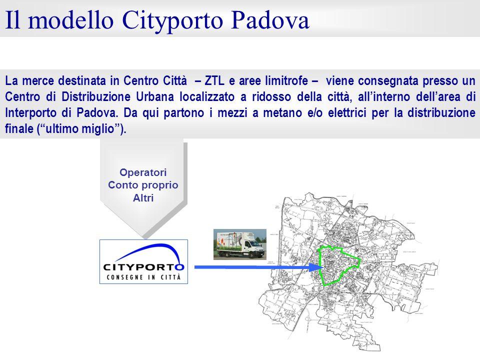 Il modello Cityporto Padova