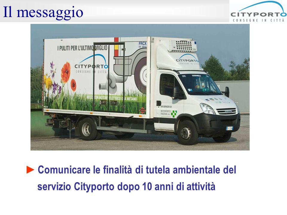 Il messaggio Comunicare le finalità di tutela ambientale del servizio Cityporto dopo 10 anni di attività.
