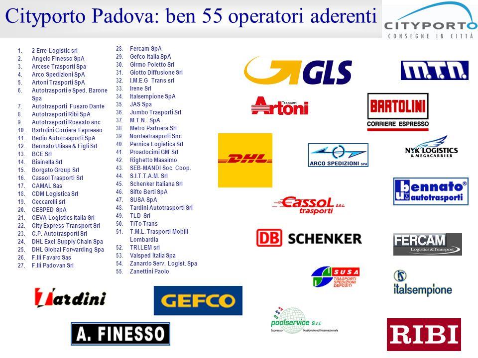 Cityporto Padova: ben 55 operatori aderenti
