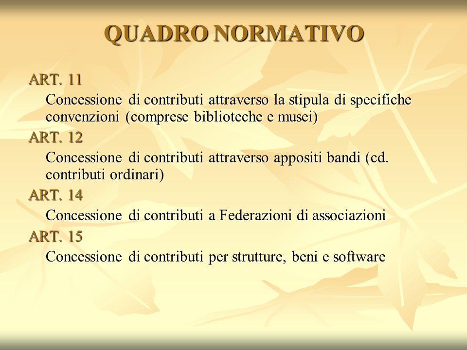 QUADRO NORMATIVO ART. 11. Concessione di contributi attraverso la stipula di specifiche convenzioni (comprese biblioteche e musei)